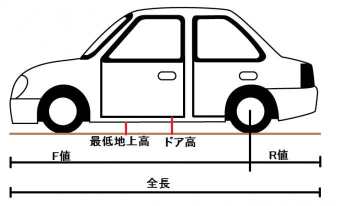 駐車場用語説明