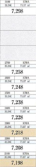 ブリリアタワー池袋価格表2909号室